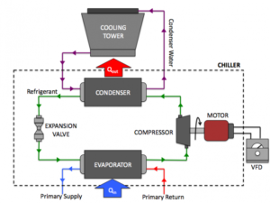 Cooling Tower VFD Diagram